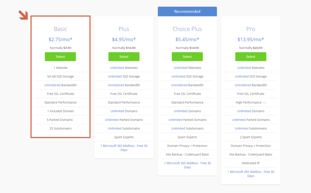 Shared Hosting Plans from Bluehost