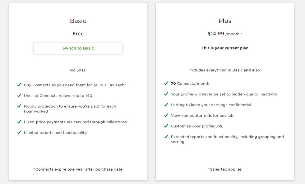 The different Upwork membership plans