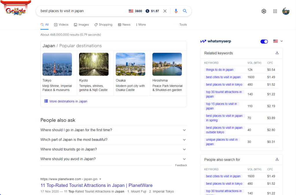 """Whatsmyserp keyword data for search phrase """"best places to visit in japan"""""""